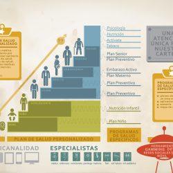 Infografía Estrategia online