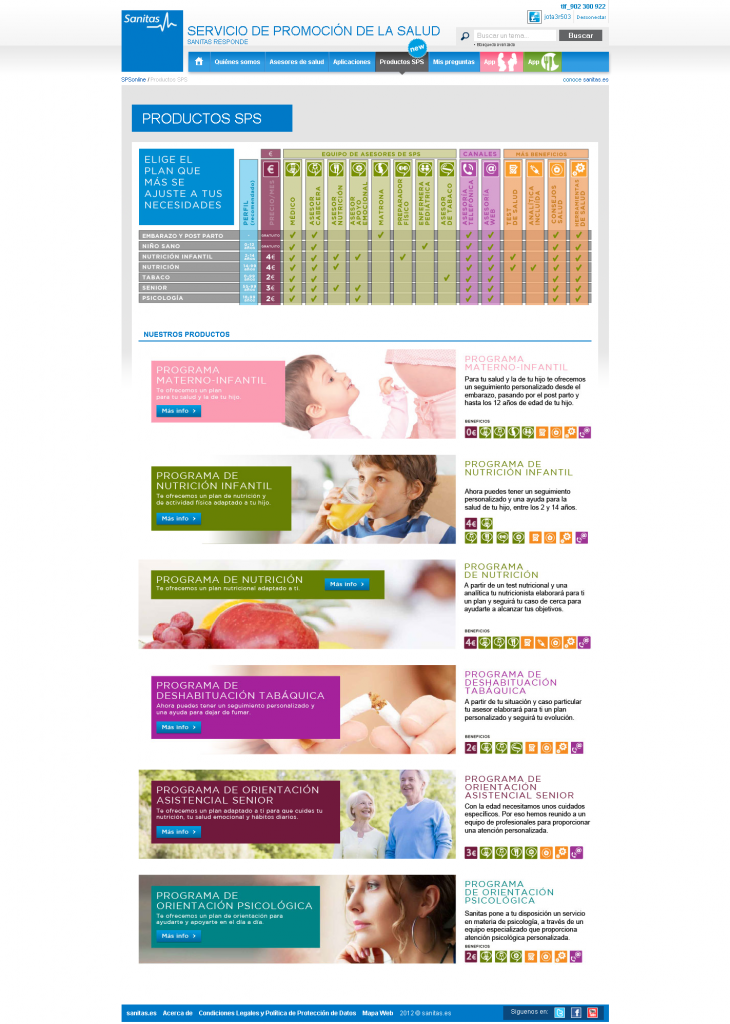 Productos para cuidar de tu salud ofrecidos por el Servicio de Promoción de la Salud - Sanitas